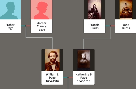 Start of Page Family Tree
